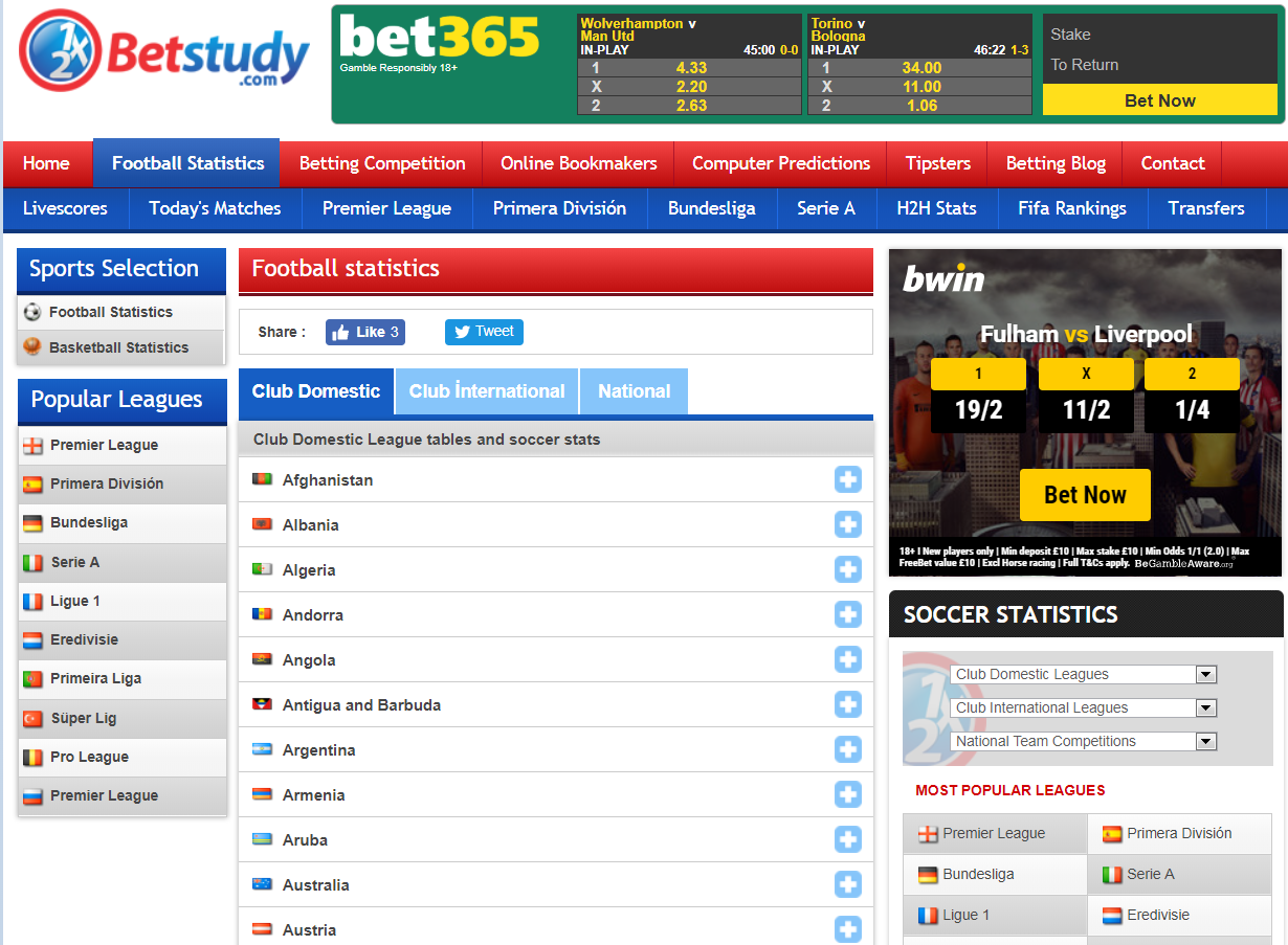 Betstudy Predictions & Review | Betstudy Site Infos, Winning Rates