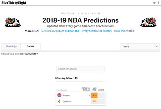 Fivethirtyeight Picks & Calculations