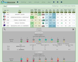 ProSoccer Tip List & Match Stats