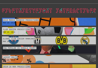 Project Fivethirtyeight details