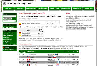 Soccer-Rating.com Site Review