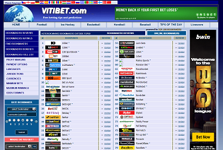Vitibet Bookmaker Reviews & Ratings